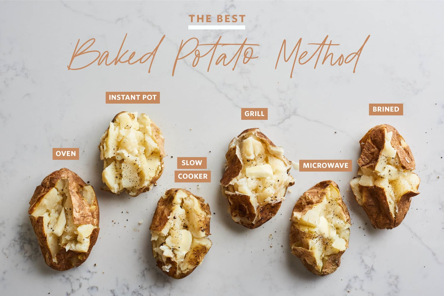 We Tried 6 Methods for Baking a Potato and Found a Clear Winner