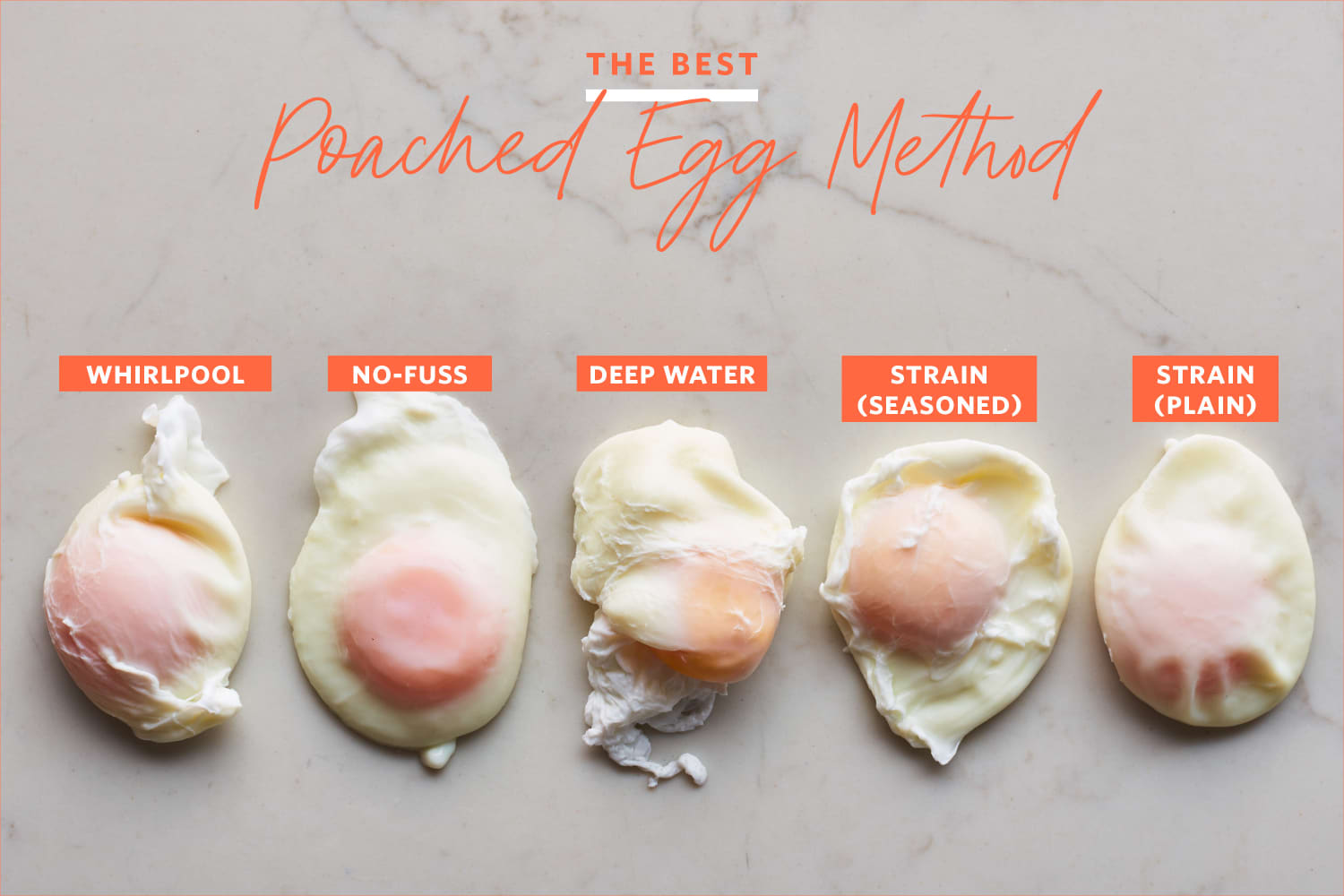 We Tried 5 Egg-Poaching Methods and Found 2 We Loved