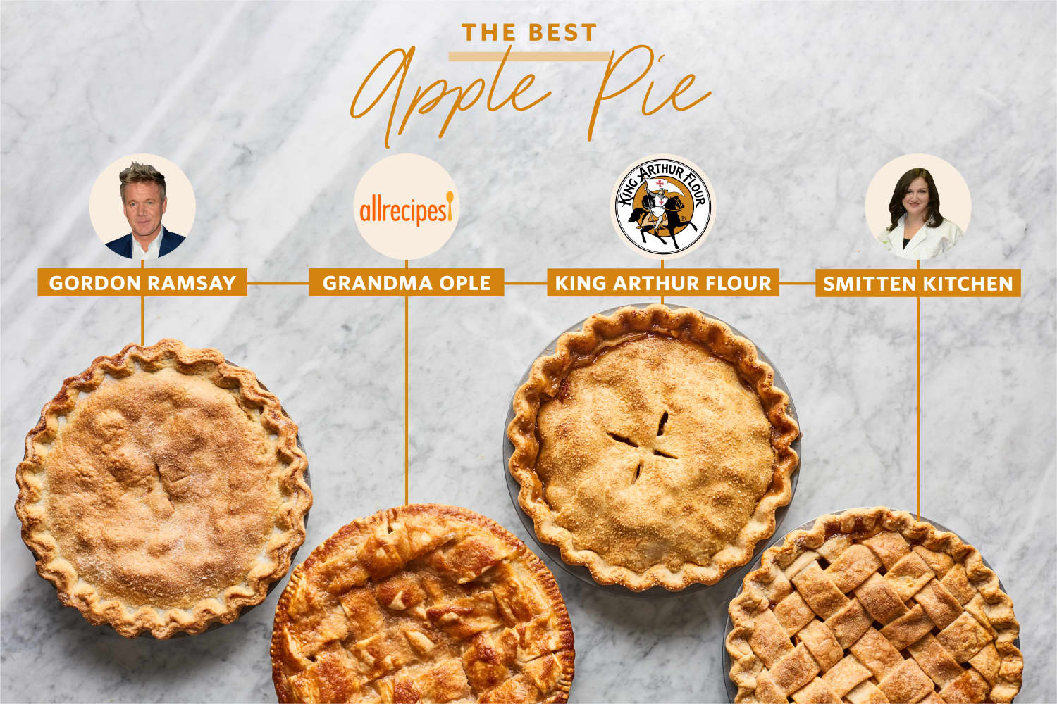 Which of These 4 Beloved Apple Pie Recipes Are Worth Making?