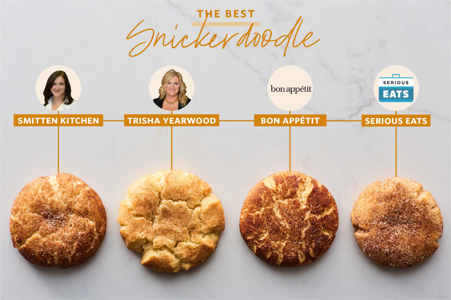 We Tested 4 Popular Snickerdoodle Recipes and Found a Clear Winner