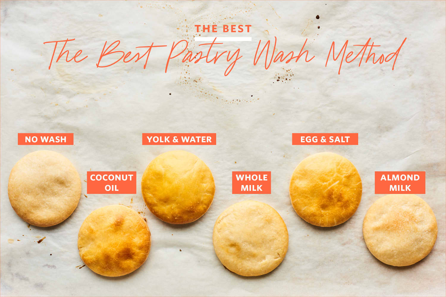 We Tried 6 Ways to Brown Pie Crust and Found a Clear Winner