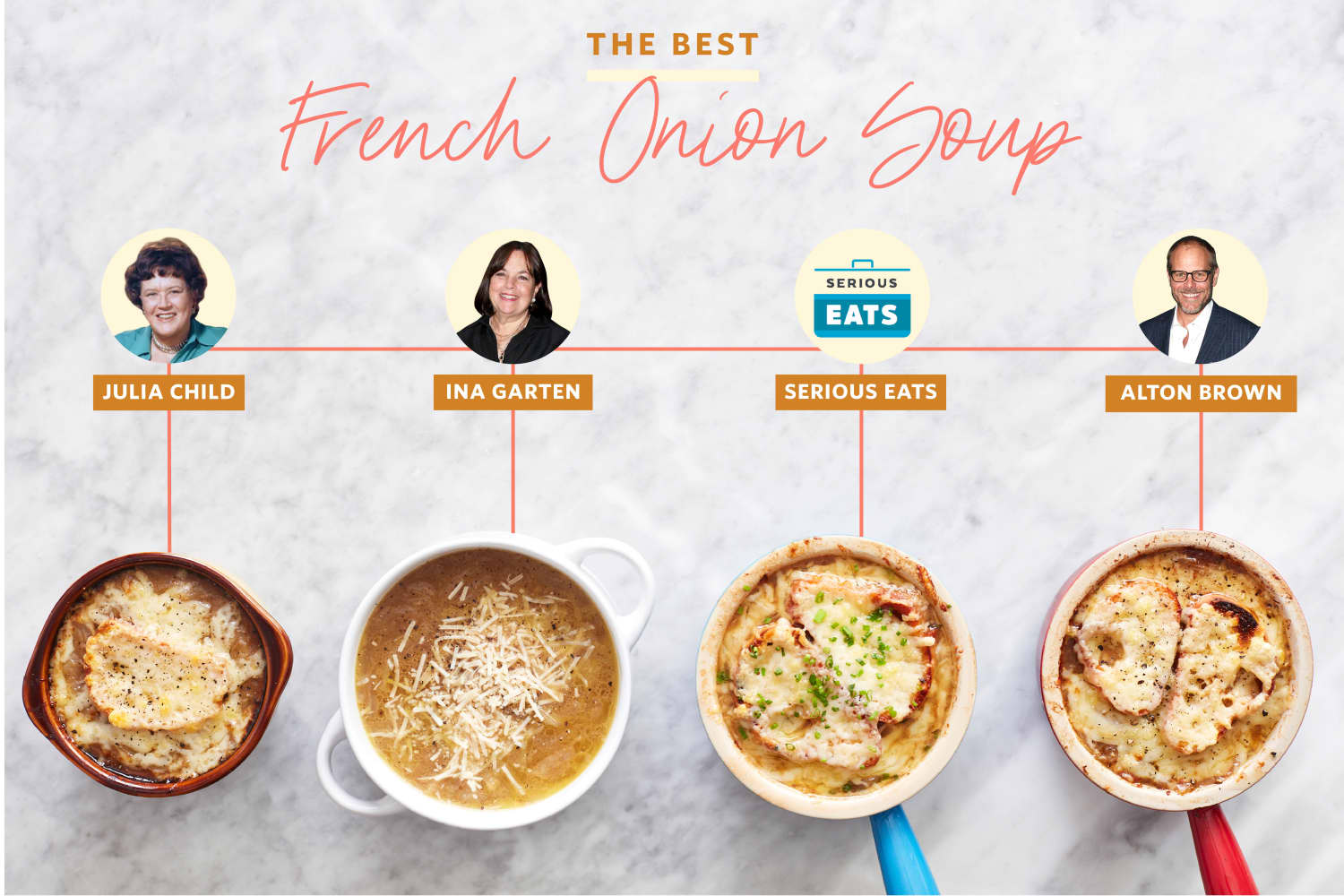 We Tested 4 Famous French Onion Soup Recipes and Found a Clear Winner