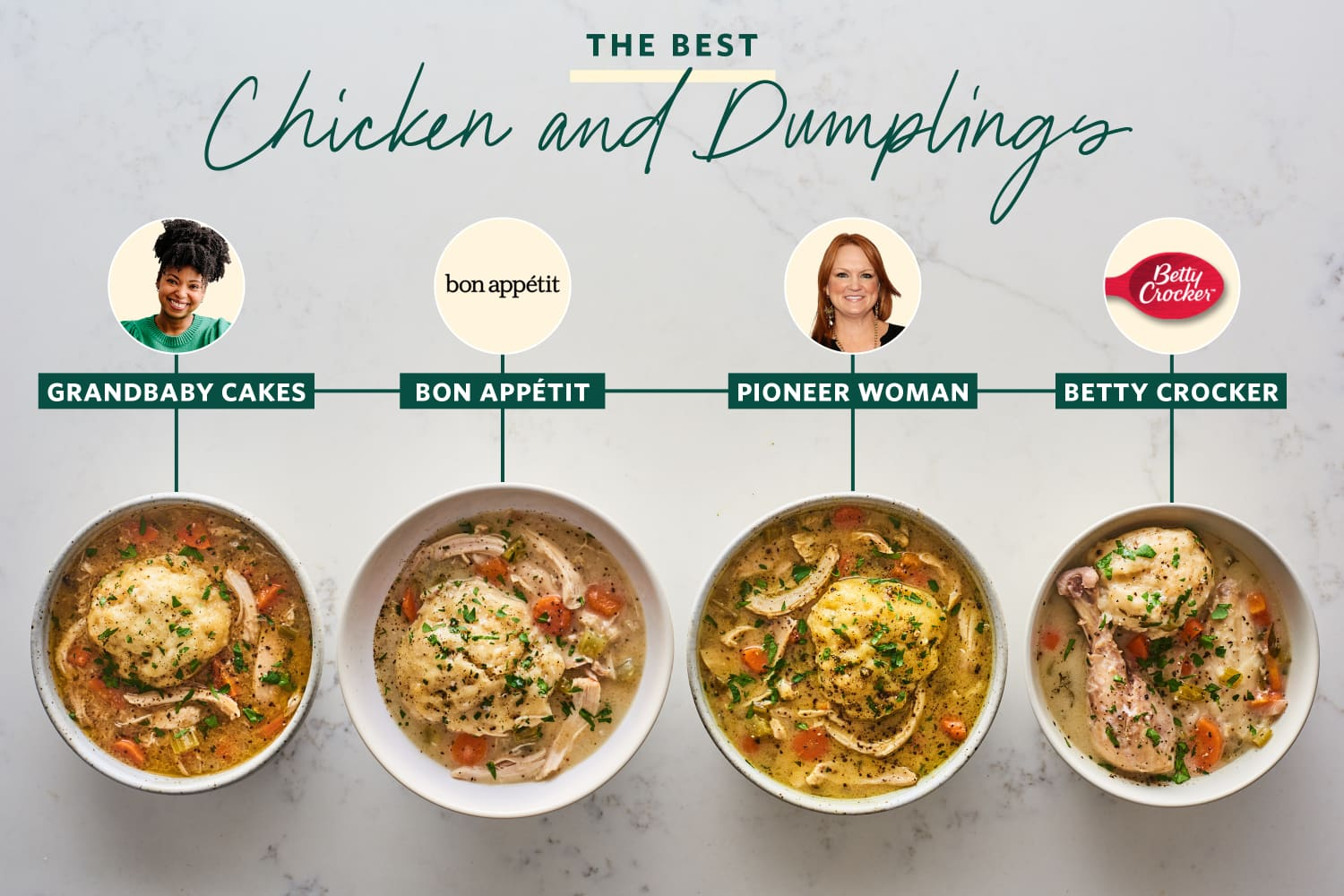 We Tested 4 Famous Chicken and Dumplings Recipes and Found a Clear Winner