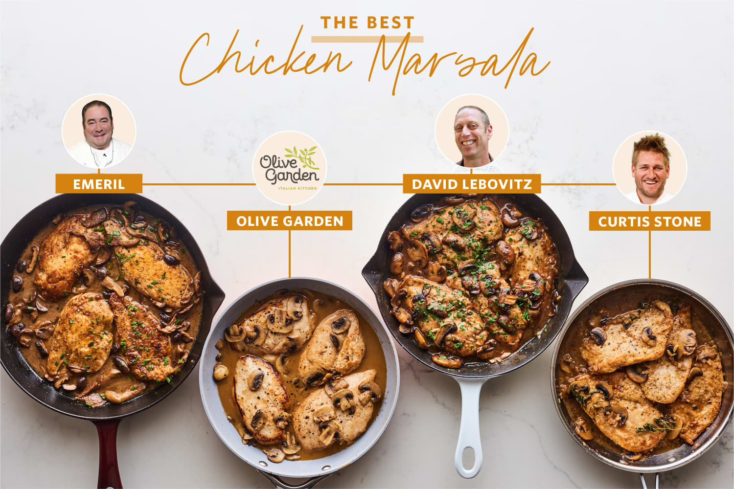 We Tested 4 Famous Chicken Marsala Recipes and Found a Clear Winner