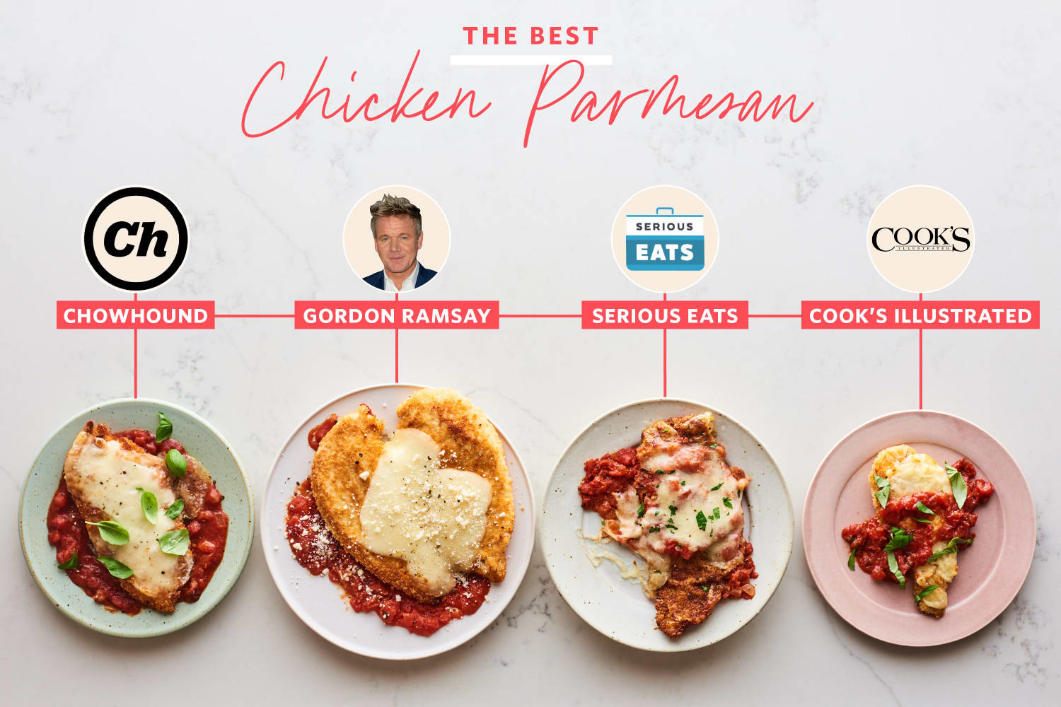 We Tested 4 Popular Chicken Parmesan Recipes and Found a Clear Winner