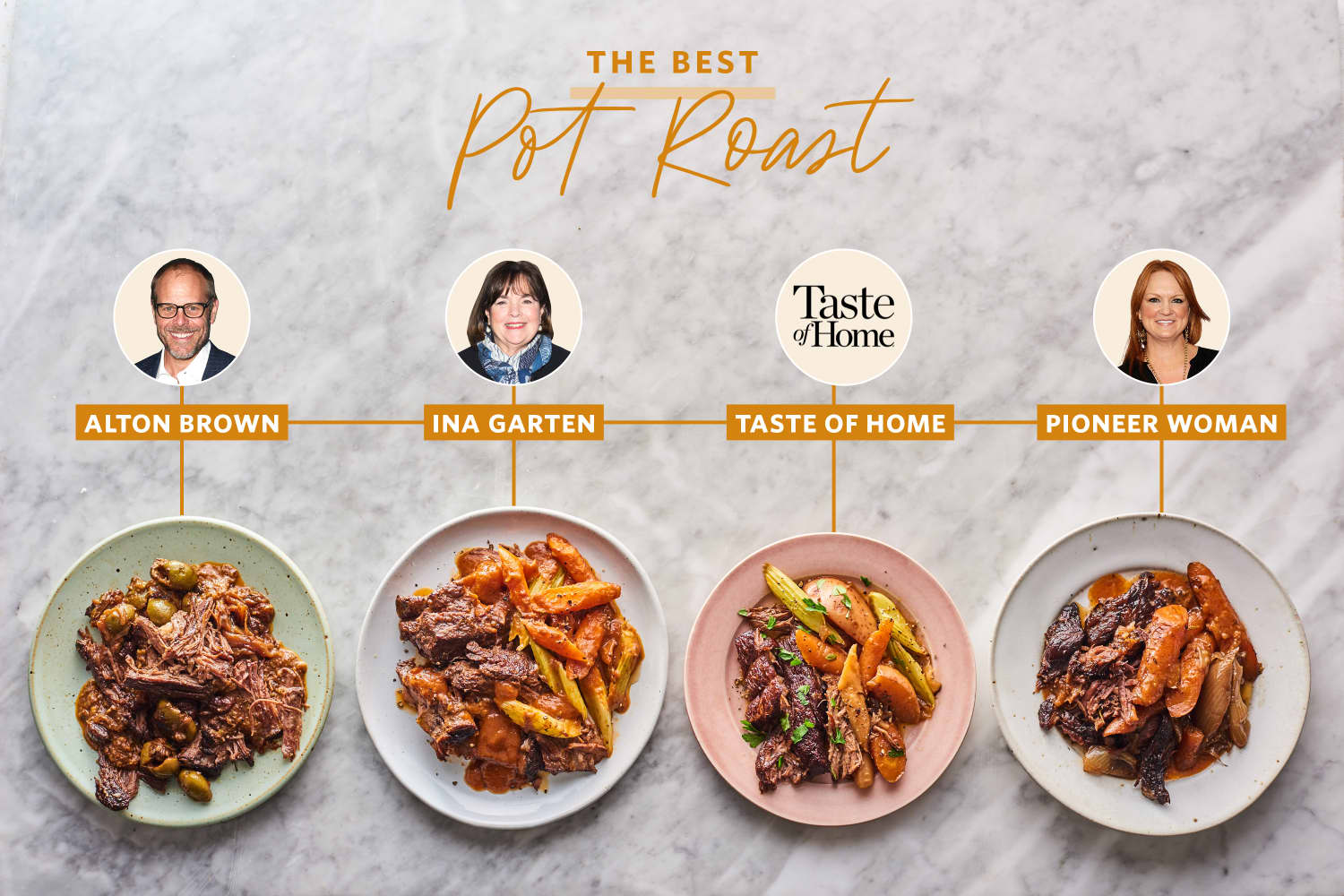 We Tested 4 Famous Pot Roast Recipes and Found a Clear Winner