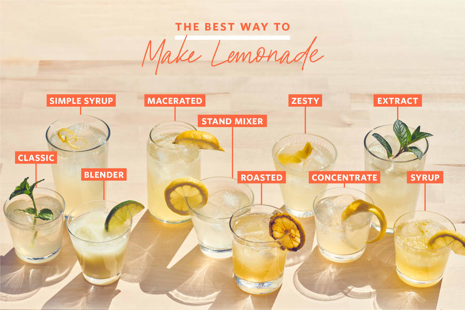 We Tried 10 Methods for Making Lemonade and Found One Clear Winner
