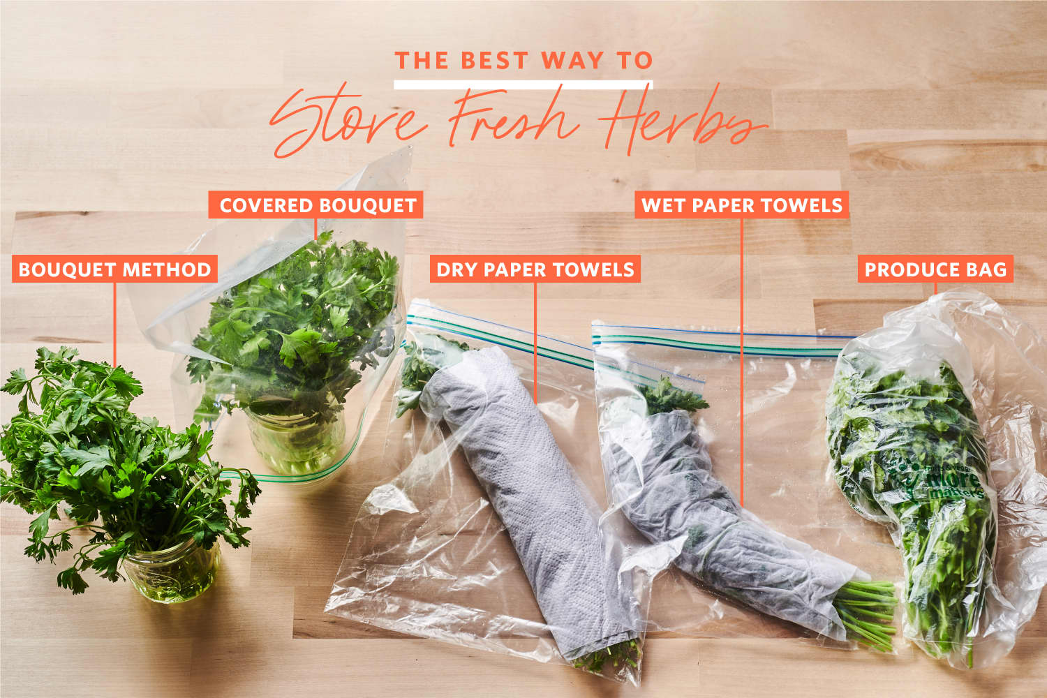 We Tried 5 Methods for Storing Fresh Herbs and Found a Clear Winner