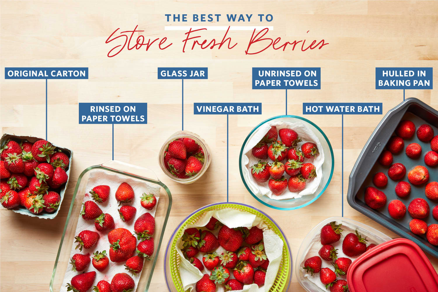 We Tried 7 Methods of Storing Fresh Strawberries and Found a Clear Winner