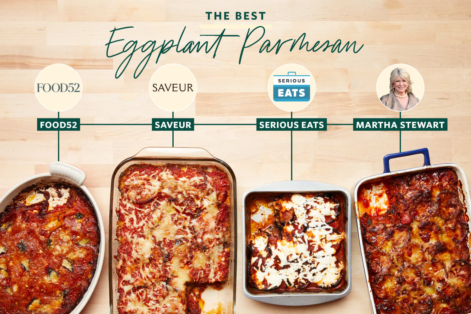 We Tried 4 Eggplant Parmesan Recipes and the Winner Was a Showstopper