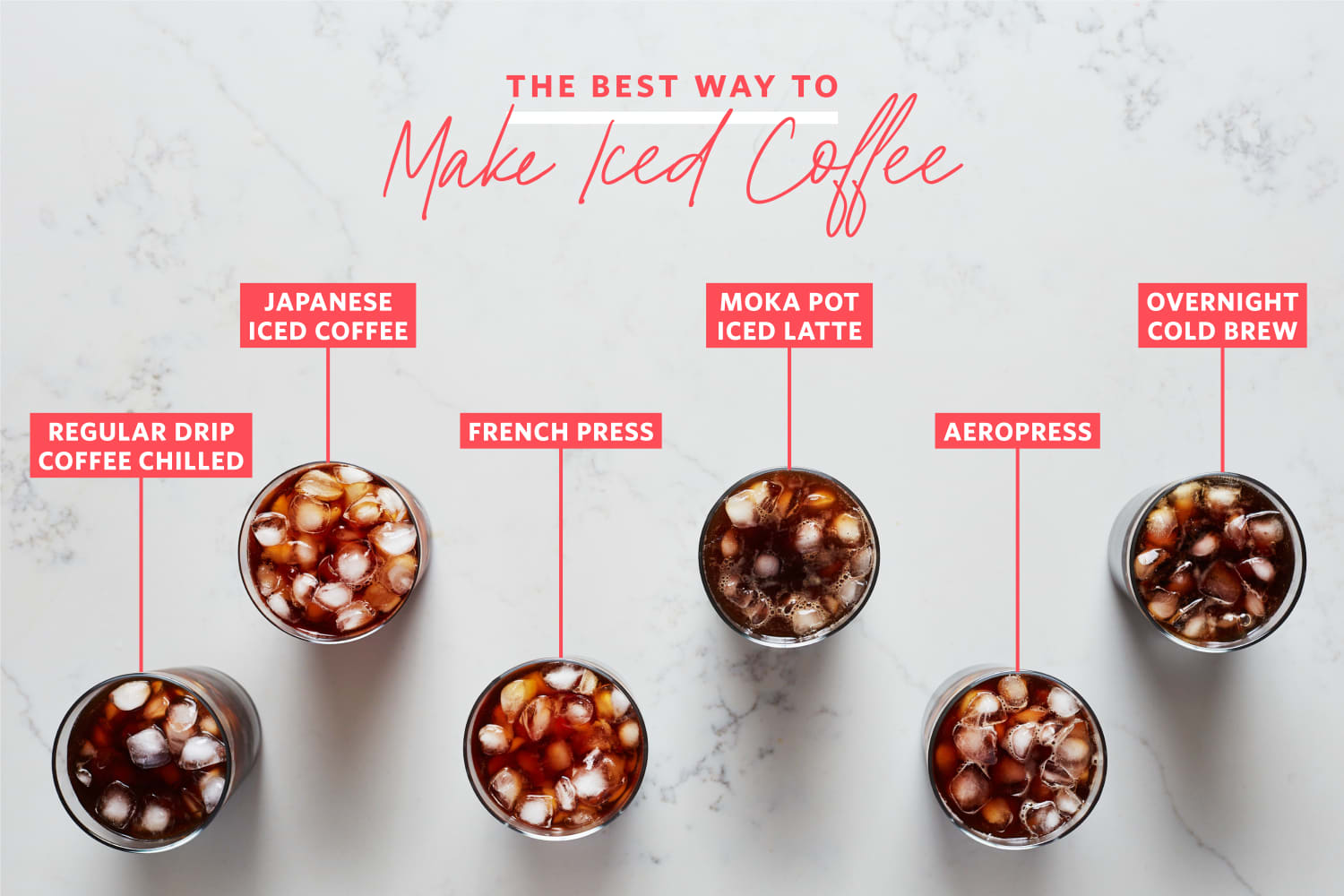 We Tested 6 Methods for Making Iced Coffee at Home and Found the Very Best One