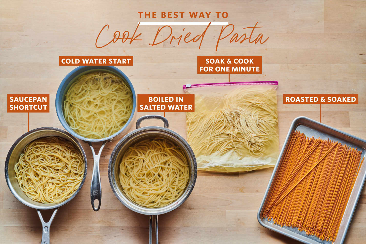 I Tried 5 Methods for Cooking Dried Pasta and Found a Faster (and Better!) Way