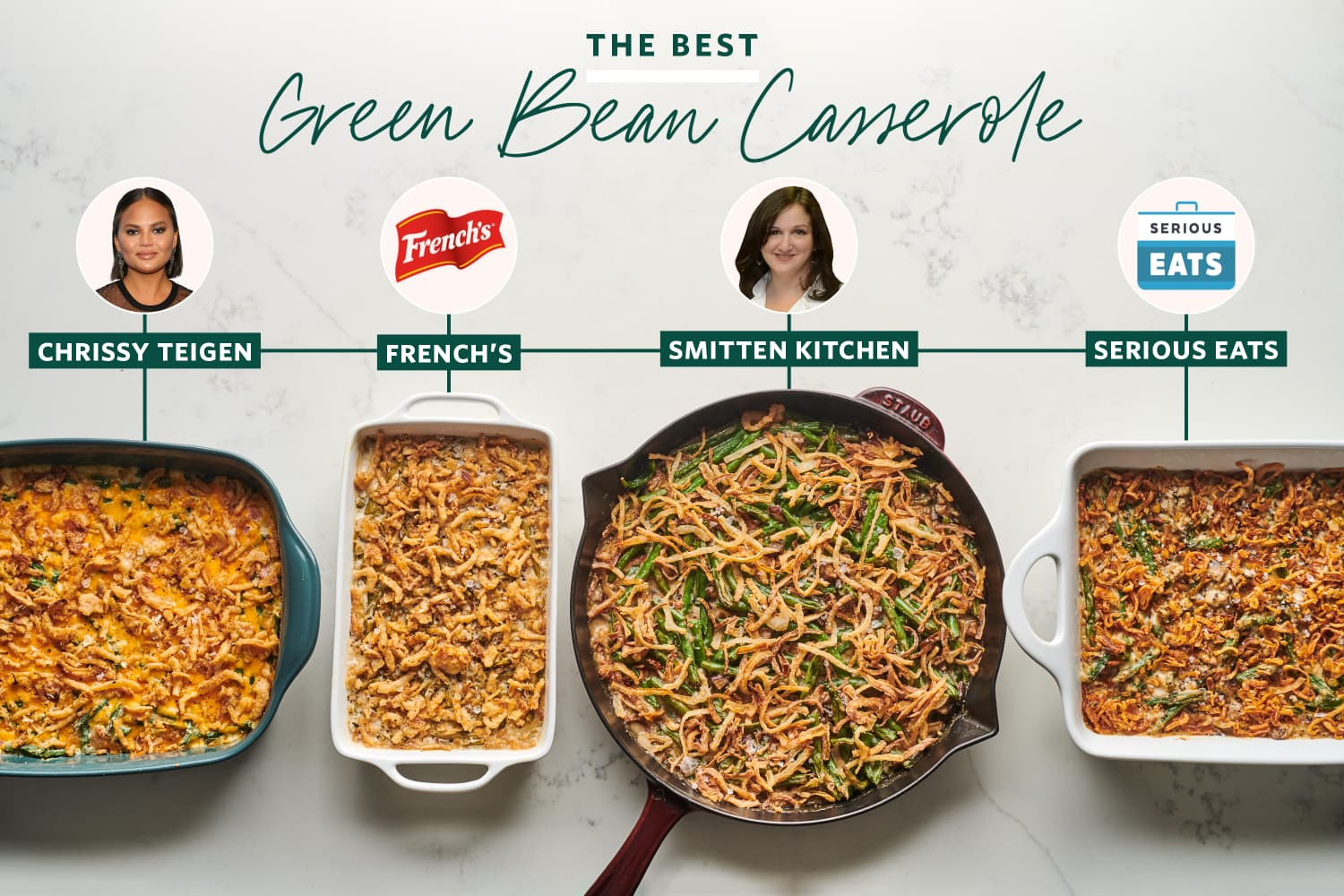 We Tested 4 Famous Green Bean Casserole Recipes and Found a Clear Winner