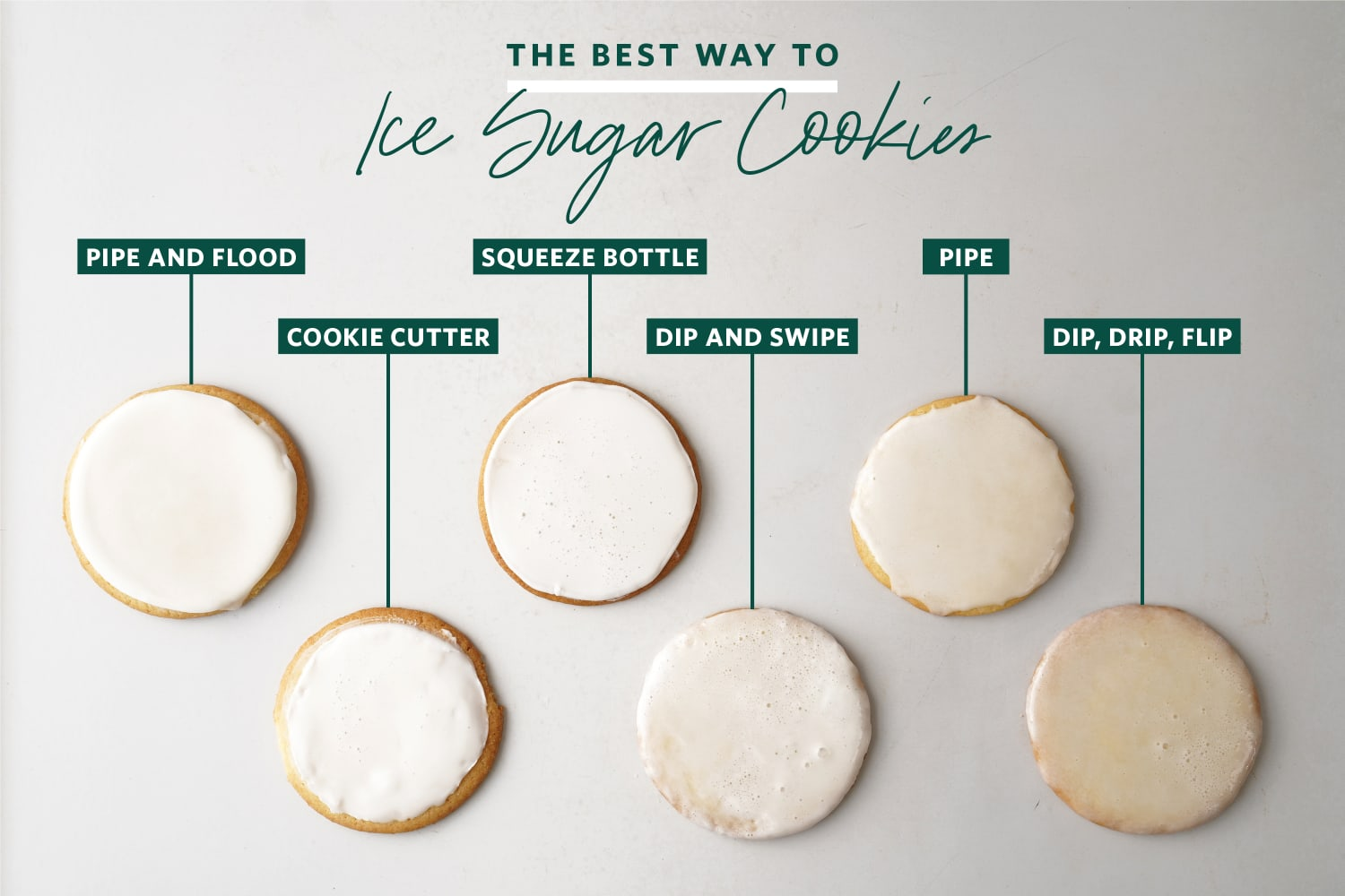 We Tried 6 Methods for Icing Sugar Cookies and Found a Fun New Trick for Beginners