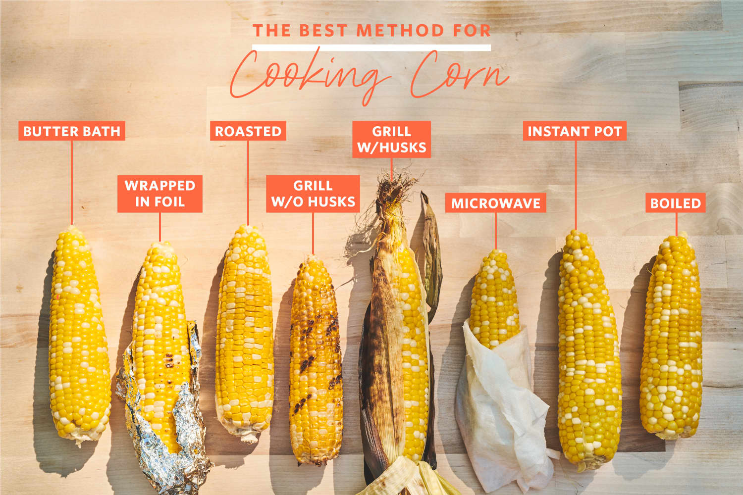 We Tried 8 Methods for Cooking Corn on the Cob and Found a Clear Winner