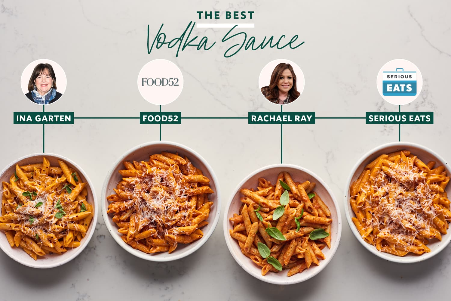 I Tried 4 Popular Vodka Sauce Recipes and the Winner Transported Me to Italy
