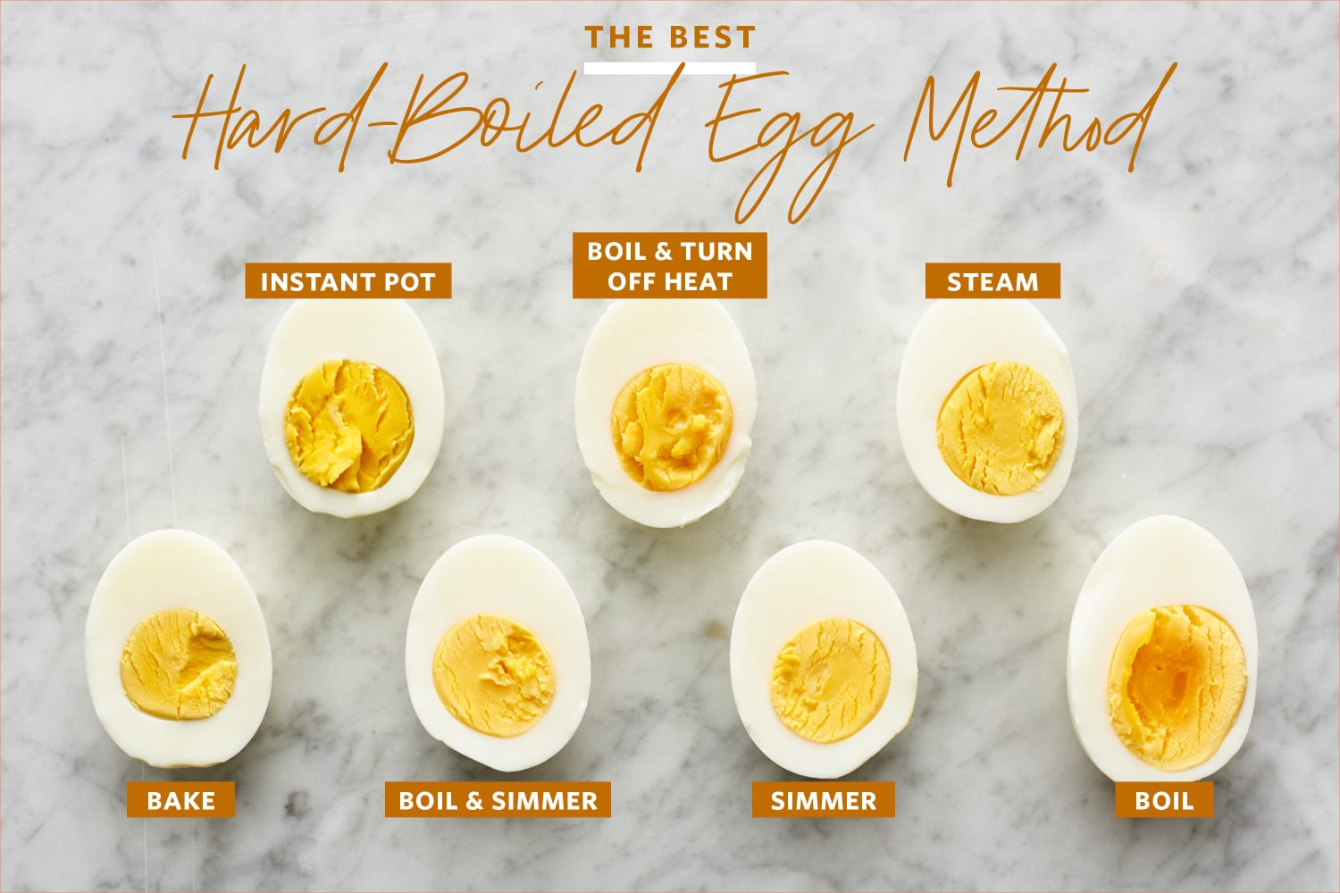 We Tried 7 Ways to Hard-Boil Eggs and Found a Clear Winner