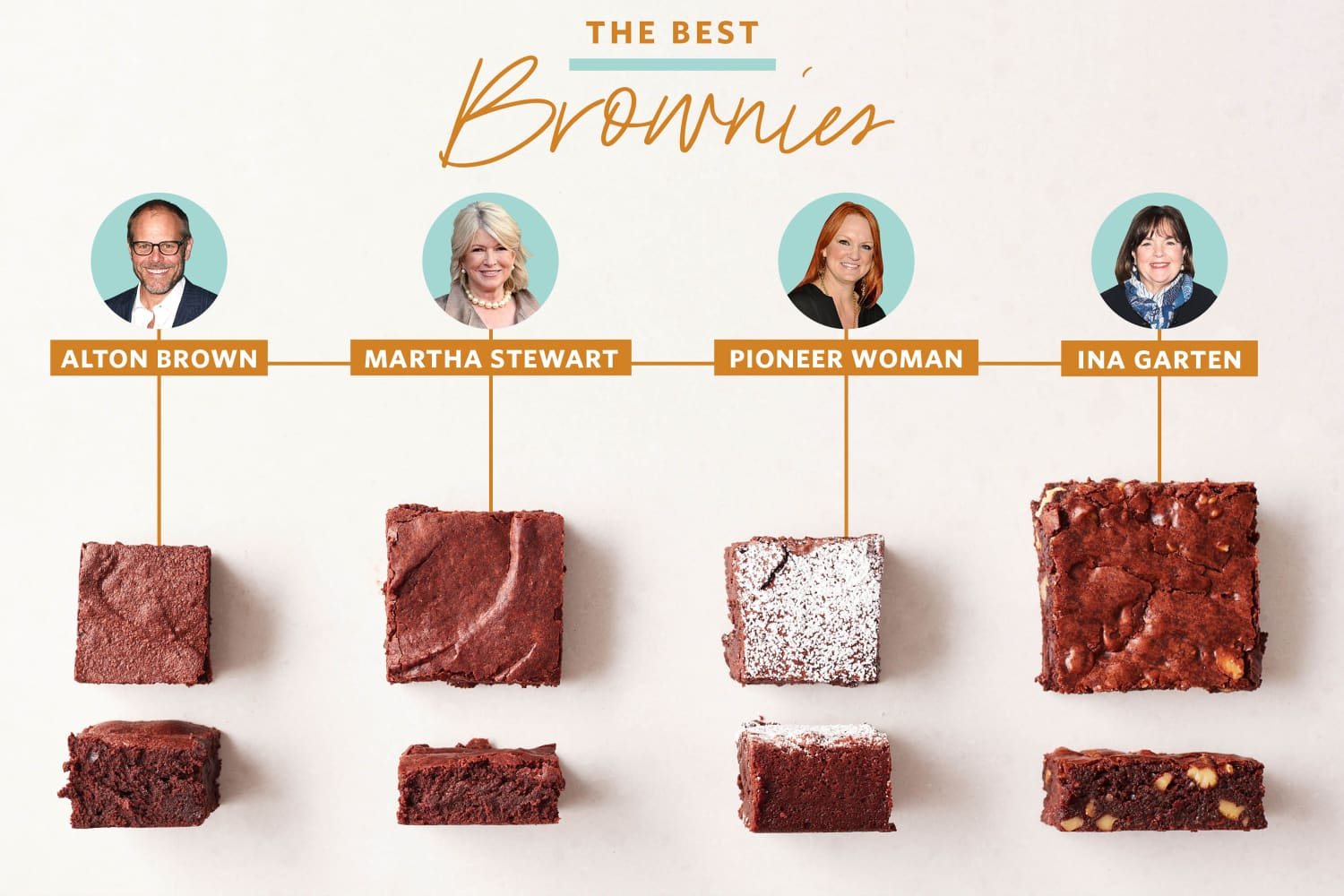 We Tested 4 Famous Brownie Recipes and Found a Clear Winner