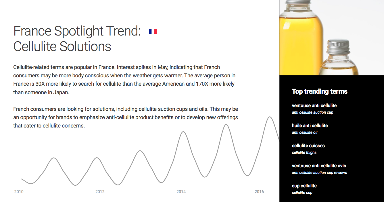 French Beauty Trends Donkey Milk Products Apartment Therapy