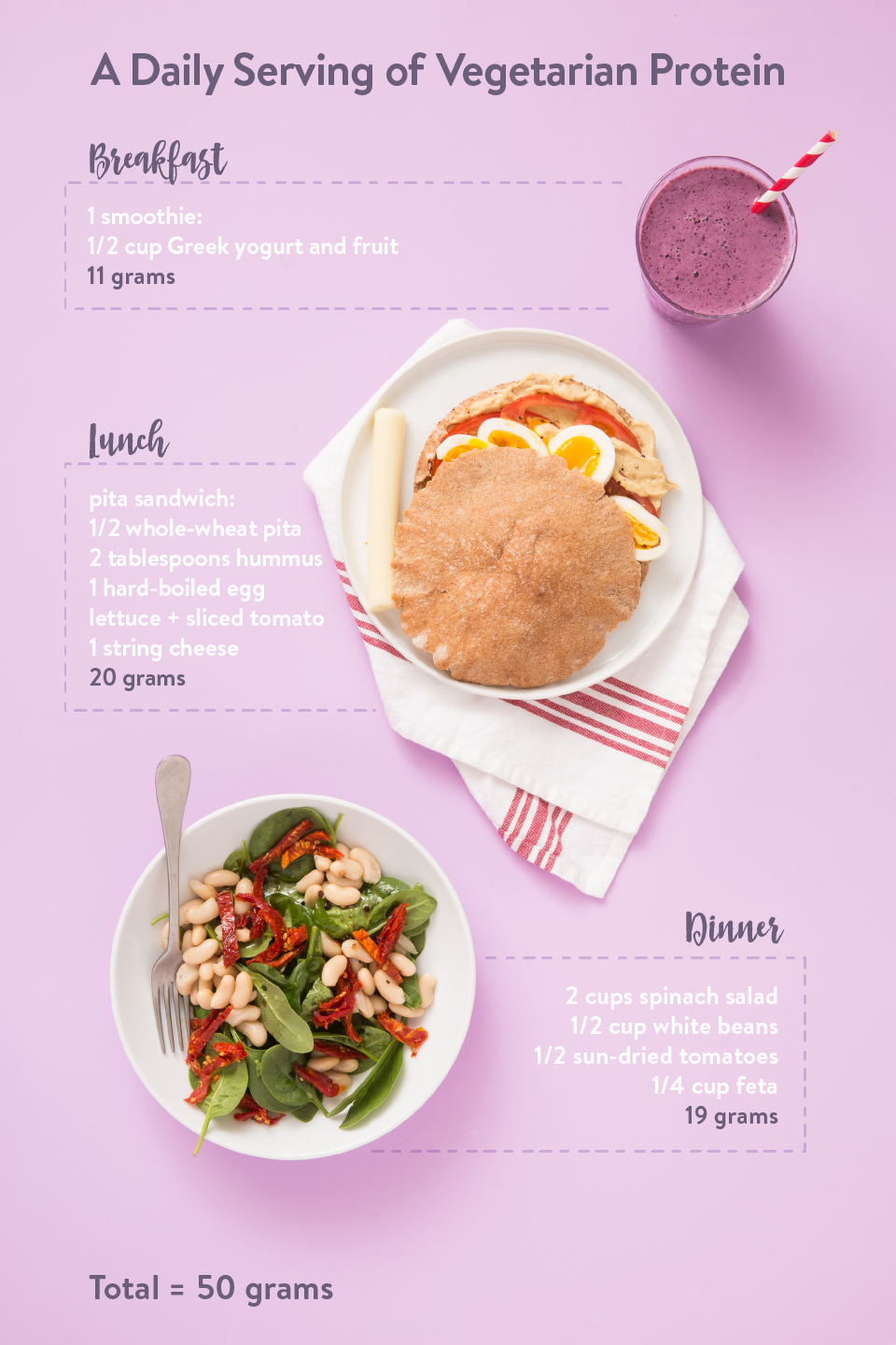 diet plan of 50 grams protein a day