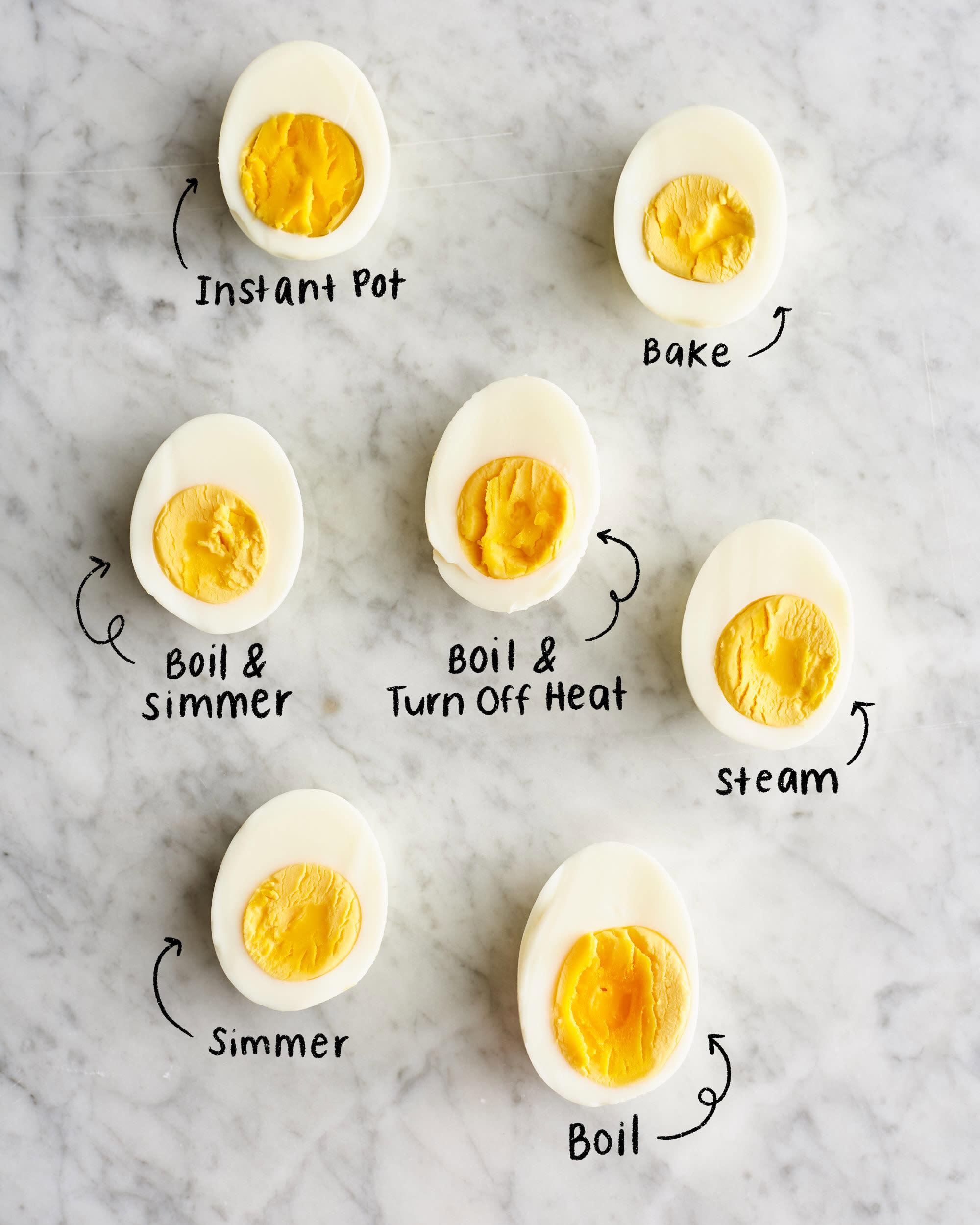 The Best Hard-Boiled Egg Method  Kitchn