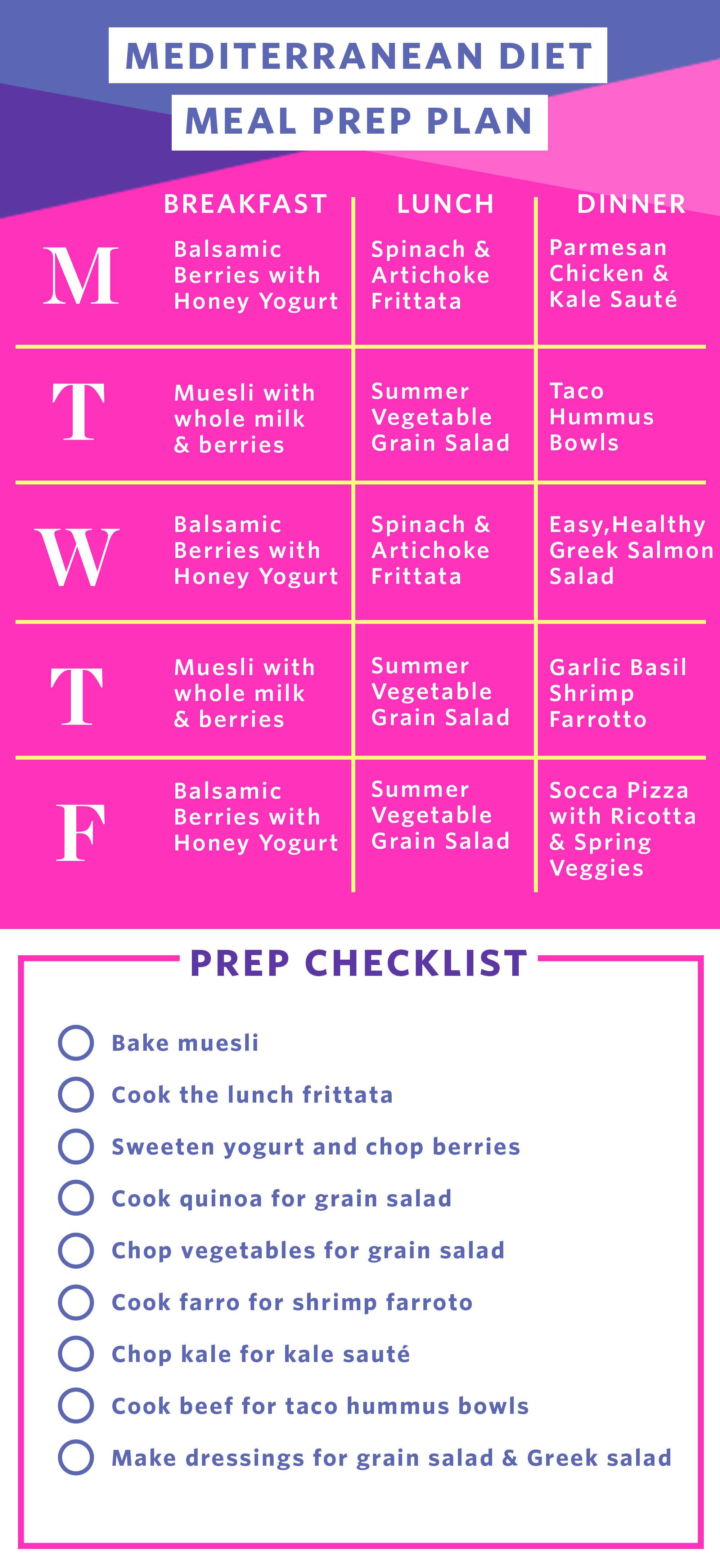 mediterranean diet simple meal plan