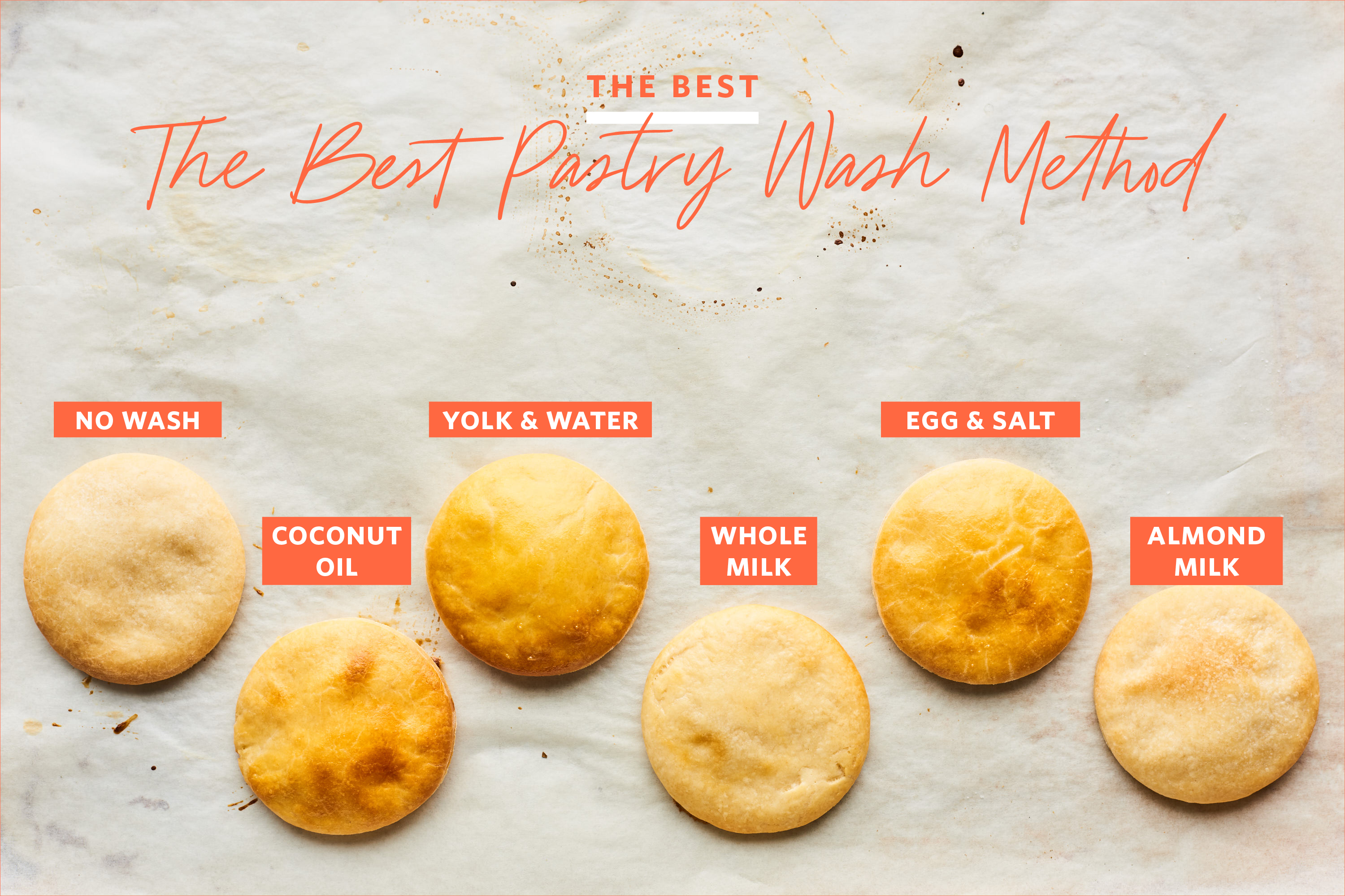 The Best Pastry Wash Method  Kitchn