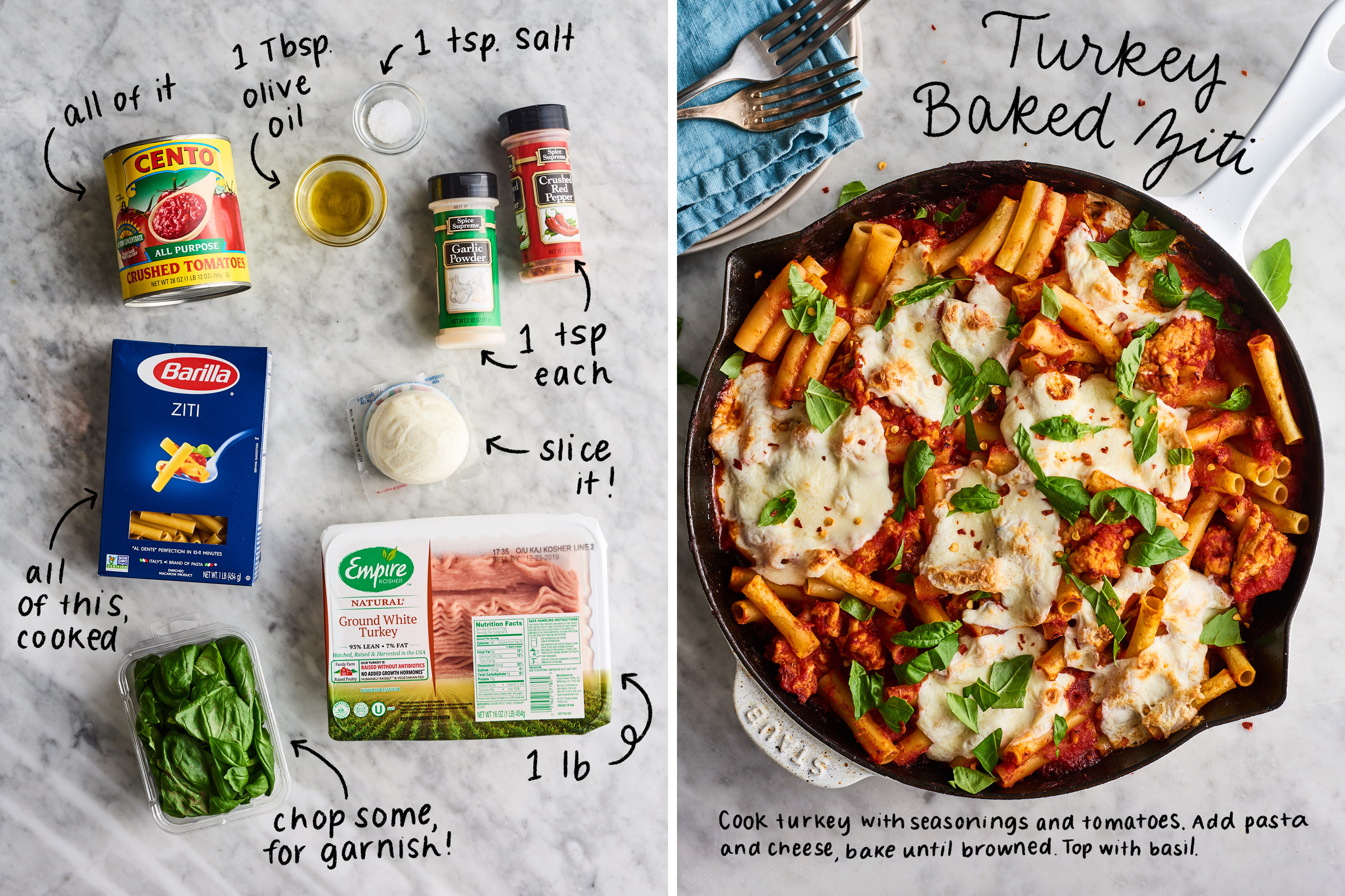 5 Quick Dinners That Start With A Pound Of Ground Turkey