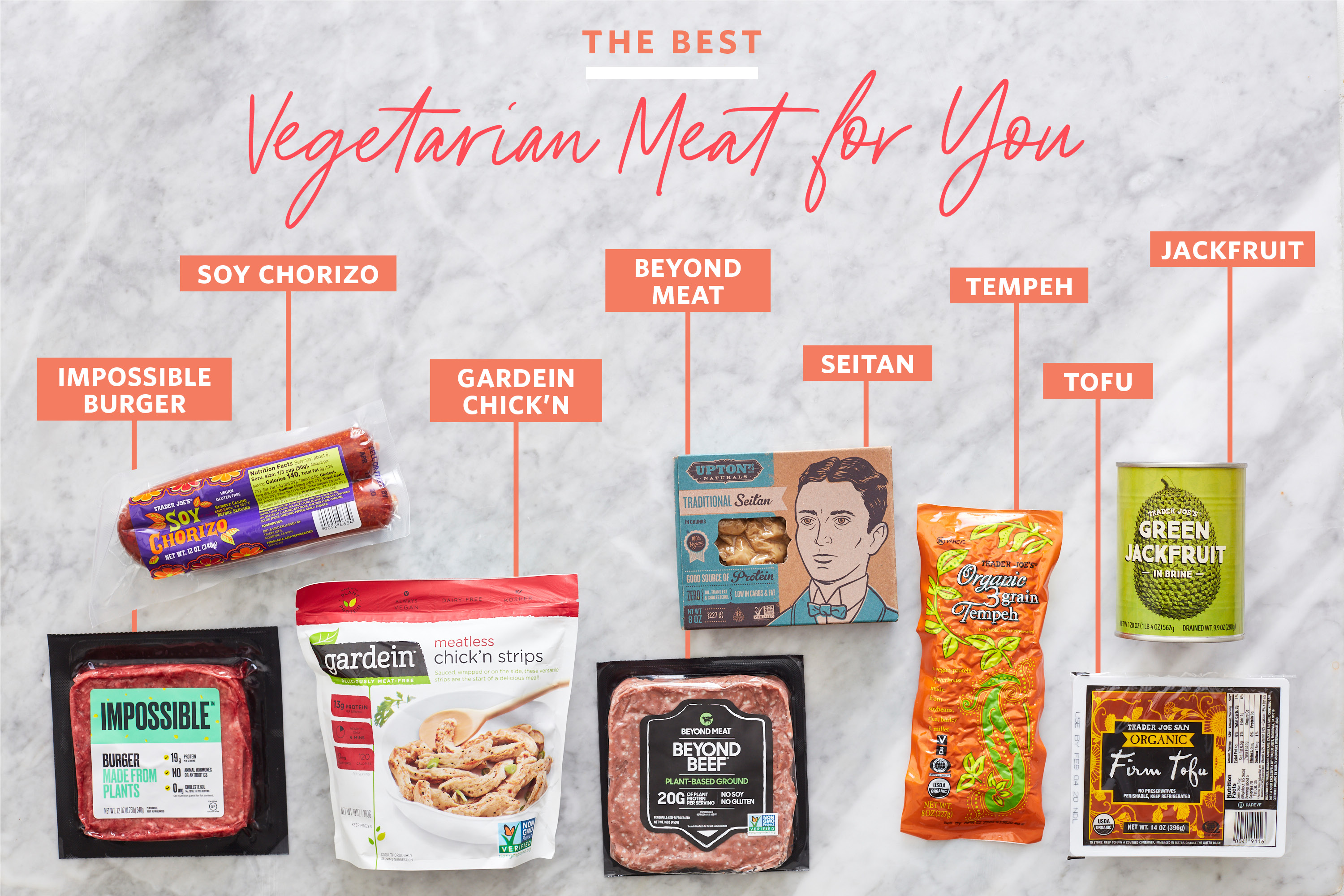The Best Vegetarian Meat Substitutes for 2021   Kitchn