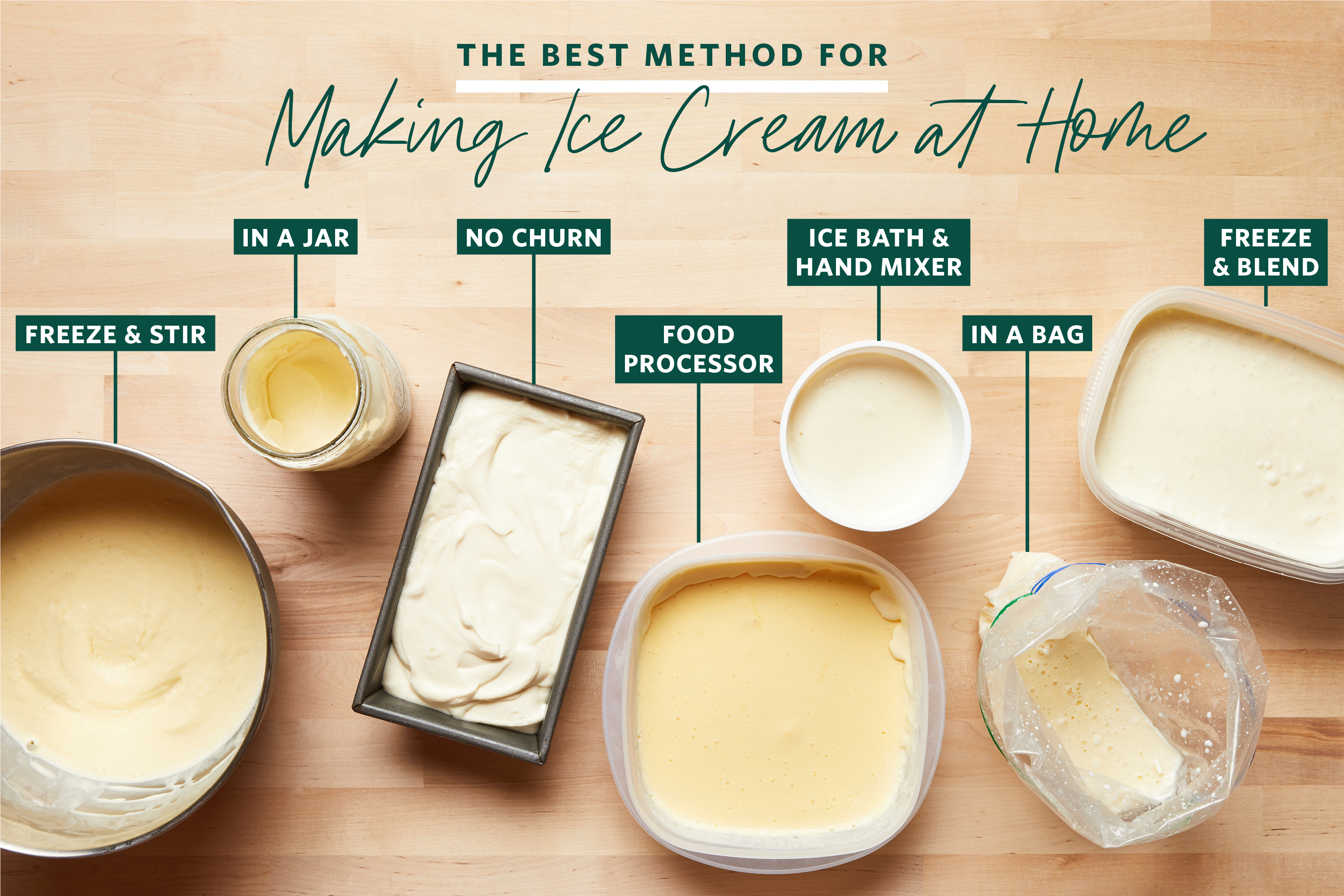 The Best Way to Make Ice Cream Without a Machine  Kitchn